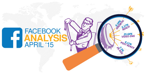 facebook reach april