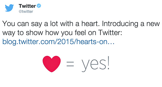 We looked at more than 1,500 Twitter profiles in the 3 month period before and 3 month period after the change to hearts. These profiles tweeted more than 2.2 million times receiving more than 21 million favorites in total during the 6 months.  An average tweet in the 3 months leading up to the change to hearts got 8.16 favorites. An average tweet in the 3 months since the change to hearts got 10.43 likes. This is a 27.82% increase in people using that one button and must be considered a major success for Twitter.  Have you noticed any difference in your engagement since the change to hearts? You can use our Twitter Analyser tool to have a quick look at how you're doing.  Let's take a deeper look into why some people are against the change to hearts.