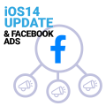 iOS14 update and Facebook ads
