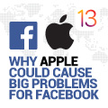 Why Apple Could Cause Big Problems For Facebook