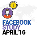 Facebook Pages Use Advertising To Pay For 32% Of Their Total Reach