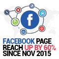 Facebook Page Reach Up By 60% Since November 2015
