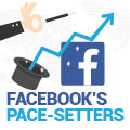 Facebook's Pace-Setters: Brands That Just Keep Getting It Right