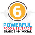 6 Insanely Powerful Food And Beverage Brands On Social