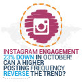 Instagram Engagement 23% Down In October. Can A Higher Posting Frequency Reverse The Trend?