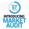 Introducing Market Audit For Pitching Prospects And Analysing New Markets
