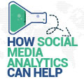 How Social Media Analytics Can Help You Discover Major Issues With Your Brand