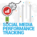 The Importance of Social Media Performance Tracking