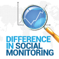 The Difference In Social Media Monitoring For Agencies