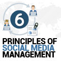 6 Most Important Principles Of Social Media Management