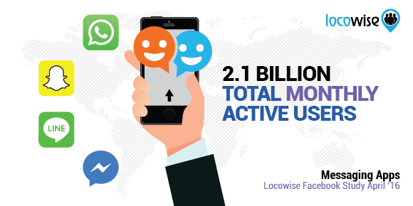 Locowise Facebook study April 2016 Messaging