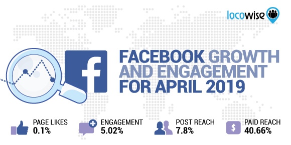 Facebook Growth And Engagement For April 2019