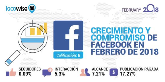 Crecimiento y Compromiso de Facebook en febrero de 2018