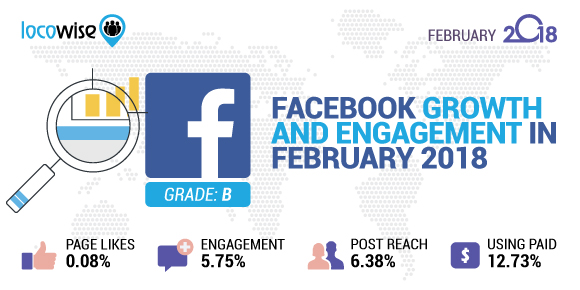 Facebook growth and engagement in February 2018