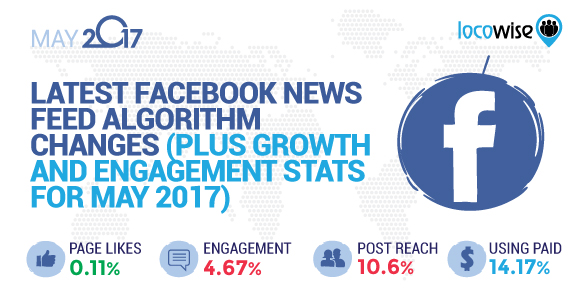 Latest Facebook News Feed Algorithm Changes (Plus Growth And Engagement Stats For May 2017)