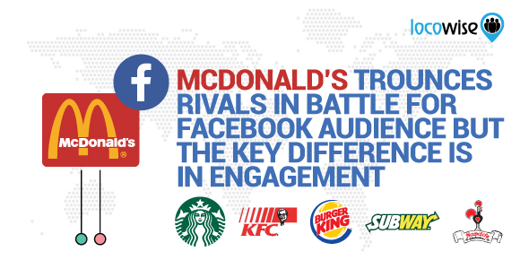 McDonald's Trounces Rivals In Battle For Facebook Audience But The Key Difference Is In Engagement