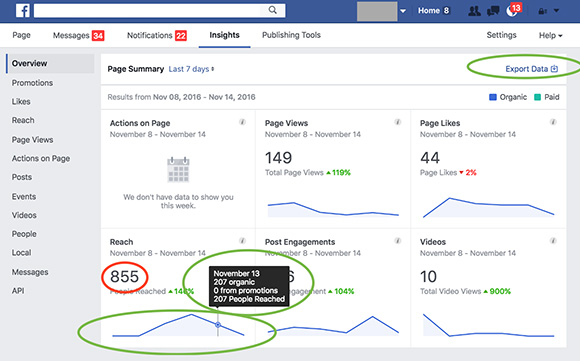 facebook miscalculated metrics