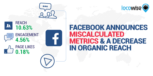 Facebook Announces Miscalculated Metrics And A Decrease In Organic Reach