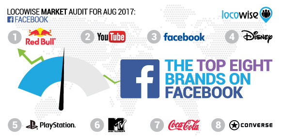 The Top Eight Brands On Facebook