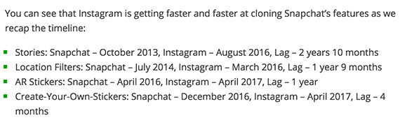 Instagram Snapchat features