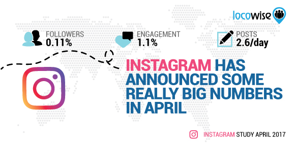 Instagram Has Announced Some Really Big Numbers In April