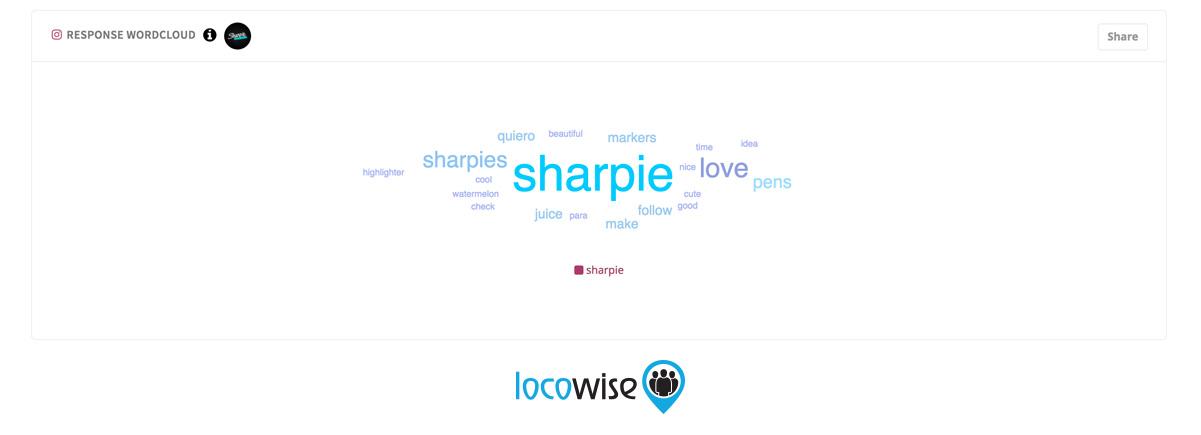 Sharpie Wordcloud