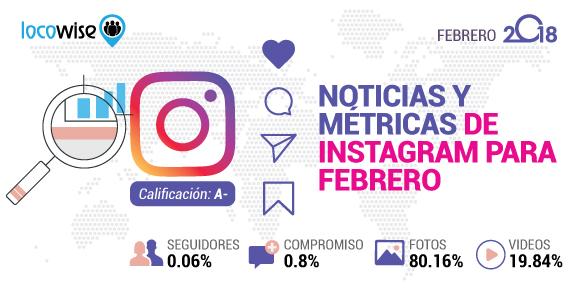 Noticias y métricas de Instagram para febrero