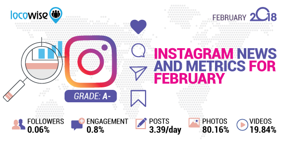 Instagram news and metrics in February 2018