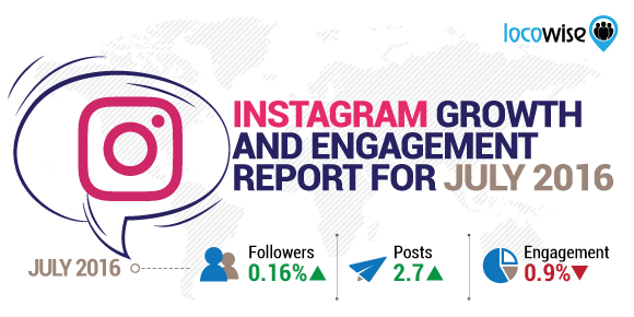 Instagram Growth And Engagement Report For July 2016