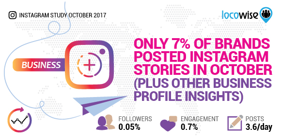 Only 7% Of Brands Posted Instagram Stories In October