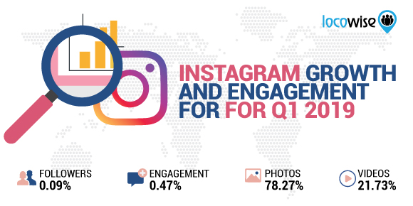 Instagram Growth And Engagement For Q1 2019