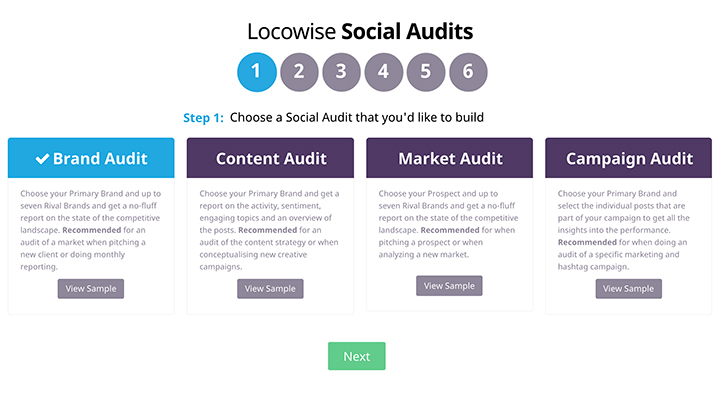 Locowise Social Audits