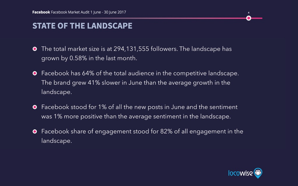 State of the Landscape