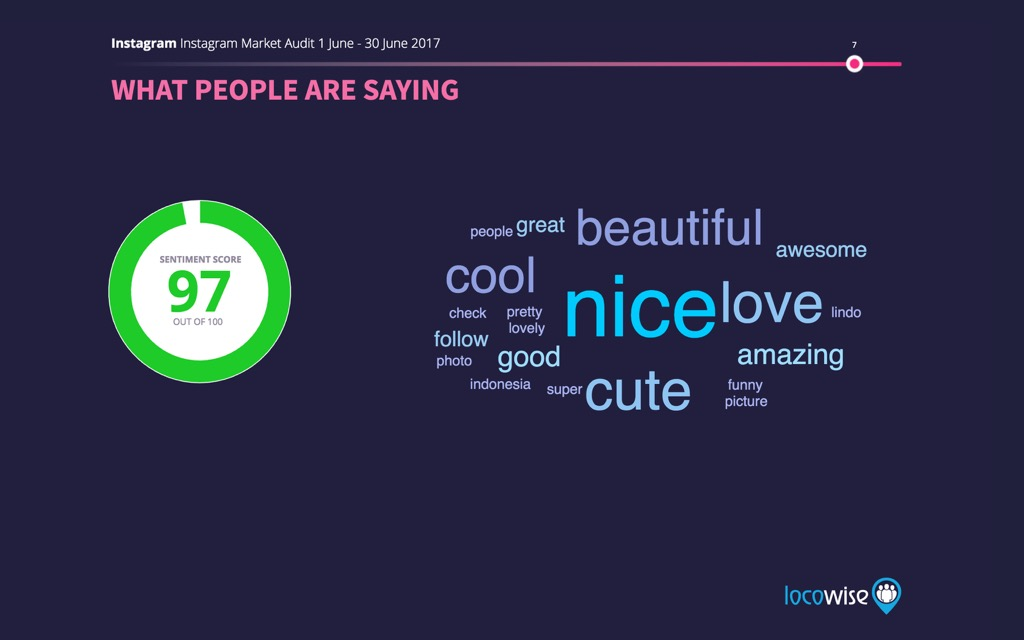 Instagram Sentiment