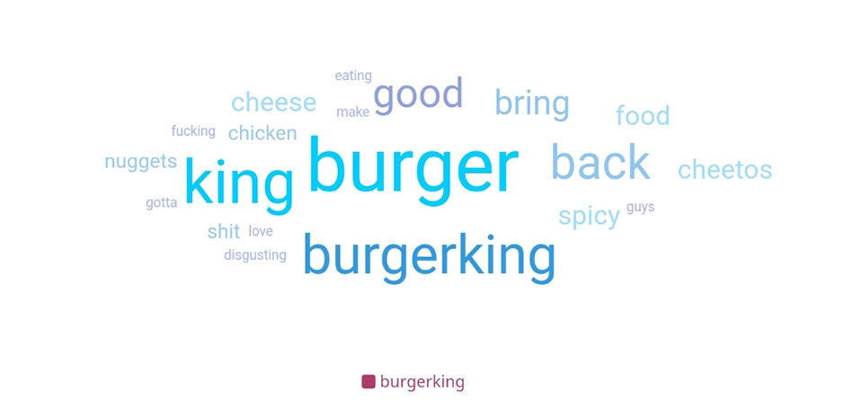 Wordcloud