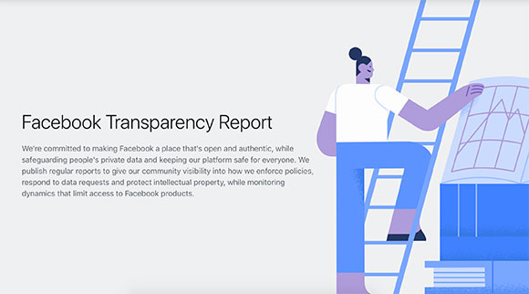 Facebook Transparency