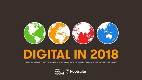 Global Social Media Report
