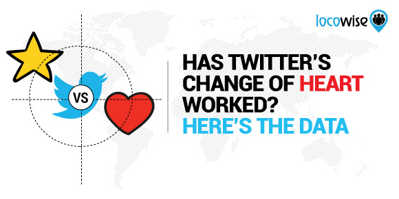 Has Twitter's Change Of Heart Worked? Here's The Data