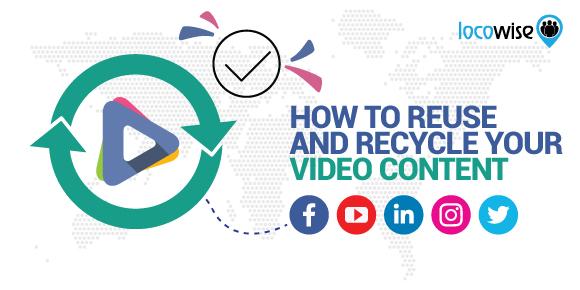 Facebook Recycle Videos